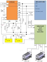 showing post media for cartoon electrical diagram cartoon electrical diagram electrical circuit diagram editor 5