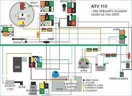 36 110cc chinese atv wiring diagram types of diagram china 110cc atv wiring diagram 36 110cc chinese atv wiring diagram