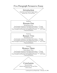 inspiring what is a persuasive essay example resume resume go how to make a persuasive essay math help algebra 2 pertaining 25 inspiring what is example