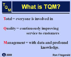 total quality management total everyone pursues continuous improvement quality by managing data