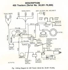 john deere 400 wiring diagram free wiring diagram collection john deere model 111 wiring diagram at John Deere Model A Wiring Diagram