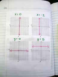 hoy vux foldable for graphing vertical and horizontal lines during my student teaching experience my eighth graders rea