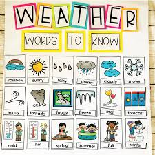 Weather Anchor Chart Weather Activities For Kids Teaching Special Thinkers