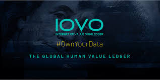 Iovo Designs Project Iovo About Bounty Campaign Yarik044