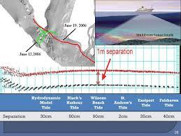 Eastport Tide Chart Ian Church Ocean Mapping Group University Of New Brunswick