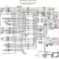 wiring diagram pontiac gto judge simple wiring diagrams 1964 pontiac gto wiring diagram bestdompet co 68 gto dash wiring diagram 1966 gto wiring diagram