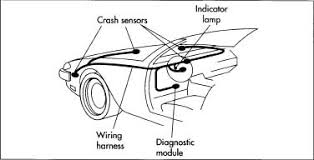 how air bag is made material production process manufacture crash sensors can be located in several spots on the front of the automobile these