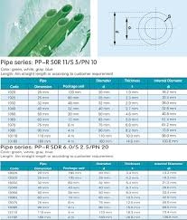 Pipe Color Chart Green Color Or As Request Ppr Pipe Sizes Chart Buy Ppr Pipe Sizes Chart Ppr Pipe Sizes Chart Ppr Pipe Sizes Chart Product On Alibaba Com