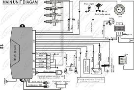 wiring diagrams cars for alarm the wiring diagram readingrat net car alarm installation manual at Car Security System Wiring Diagram