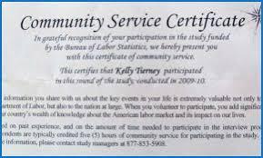 Ordination Certificate Template Certificate Of Ordination Template Fresh 30 Luxury Free Ordination