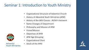 Youth Ministry Organizational Chart Seminar 1 Introduction To Youth Ministry Ppt Download