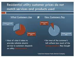 Arizona Solar Center Thoughts On Utility And Solar Wind