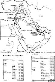 Fig 2 15 the peace pipeline scheme