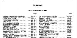 patent us20130119887 beauteous 0 10v dimming wiring diagram 2012 Jeep Wrangler Wiring Diagram 2002 jeep wrangler radio wiring diagram schematics and entrancing 2001 stereo 2012 jeep wrangler wiring diagram free
