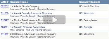 0.76 miles distant update listing. List Of Workers Compensation Insurance Companies Class Codes
