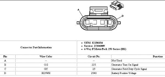 ls truck alternator wiring ls image wiring diagram gm 4 pin alternator wiring diagram gm auto wiring diagram schematic on ls truck alternator wiring