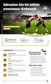 660. Tarihi Kırkpınar Yağlı Güreşleri başladı - Tüm Spor Haber