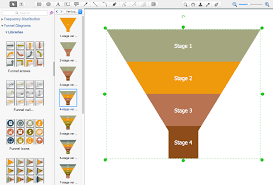 How To Create A Funnel Chart Creating Funnel Diagram Conceptdraw Helpdesk