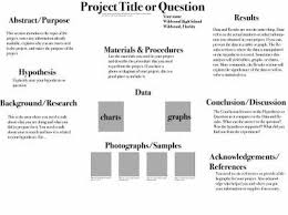 Science Fair Templates Science Fair Poster Template Sites For School Tutoring Science