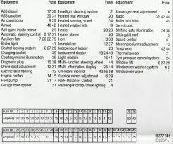 2013 bmw x5 fuse box diagram 2013 image wiring diagram boot fuse diagram for a 530d 2001 on 2013 bmw x5 fuse box diagram