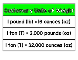 Customary Weight Chart Customary Units Of Weight Anchor Chart