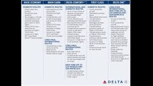 Delta Fare Chart Delta Announces Five Tiered Seating Plan Cnn Travel