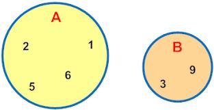 A U B U C Venn Diagram The Universal Set Math Goodies