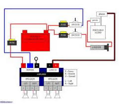 push pull subwoofer wiring diagram images wiring diagram for car amplifier and subwoofer amplifier