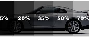 Window Tint Visibility Chart Car Tint Percentage Chart Bedowntowndaytona Com