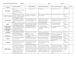 Term Paper For Self Defense Rubric Research Papers College Custom