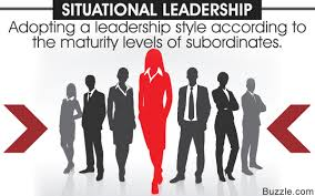 leadership theory situational leadership theory explained with very simple examples