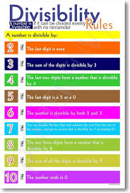 Divisibility Rules Chart For Kids Divisibility Rules Division Math Classroom Poster My