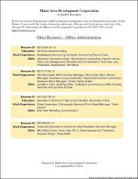 Resume-Samples-Executive-Resumesfront-Office-Executive ...