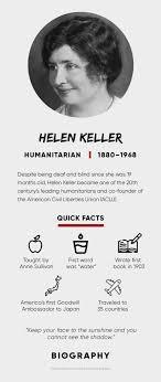Helen Keller - Teacher, Education & Facts - Biography