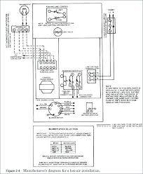 miller furnace wiring diagram wiring diagram inside miller furnace diagram wiring diagram week miller gas furnace wiring diagram hot air wiring diagram miller