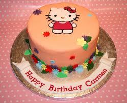 Hello Kitty Cake Cakecentralcom