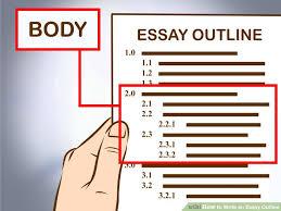 essay outline muchomadrid