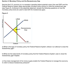 Who Designed The Us Monetary System Solved Figure 3 Price Level Lras Sras Ad Real Gdp Inflati