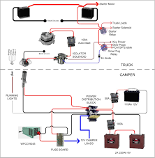 rv converter wiring diagram radiantmoons me gulfstream motorhome manuals at Gulf Stream Wiring Diagram