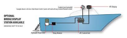 bennett trim tab wiring diagram bennett image bennett trim tab wiring diagram wiring diagram and hernes on bennett trim tab wiring diagram