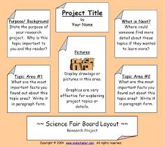 Science Fair Projects Layout Science Fair Information Science Fair Project Display Board Layout 2