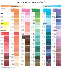 Baby Food Color Chart Pin By Patricia Clarkson On Charts In 2019 Food Coloring