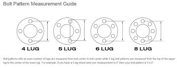 Jeep Lug Pattern Best Trailer Bolt Pattern Measurement Guide Auto Shops Jeeps And Wheels
