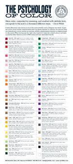 El Significado De Los Colores Infografia Infographic