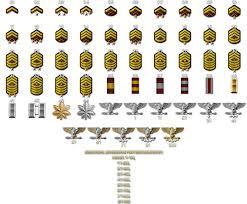 Ranks Battlefield 3 Wiki Guide Ign