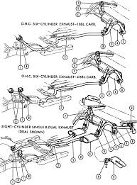 similiar 1967 corvette brake light wiring diagram keywords wiring diagram 81 corvette wiring diagram 74 corvette wiring diagram