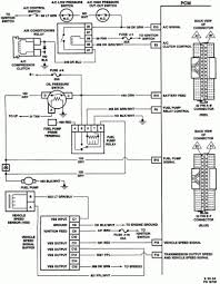 1995 s10 wiring harness simple wiring diagram 95 s10 wiring harness all wiring diagram 1995 s10 turn signal switch 1995 s10 wiring harness