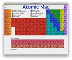 Periodic Table Of The Elements For The Macintosh And Windows