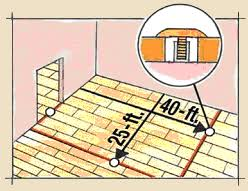 Laminate Flooring Size Chart How To Measure For Laminate Flooring In 3 Steps Swiss