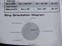 atv piston wiring diagram atv wiring diagrams 2007 yamaha rhino 660 wiring diagram wirdig